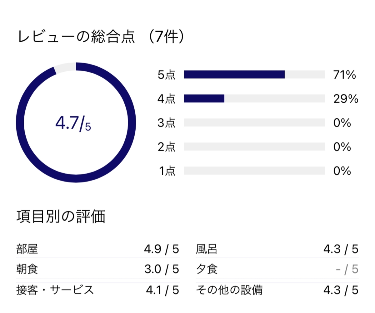 f:id:Nagoya1976:20210413091809j:plain