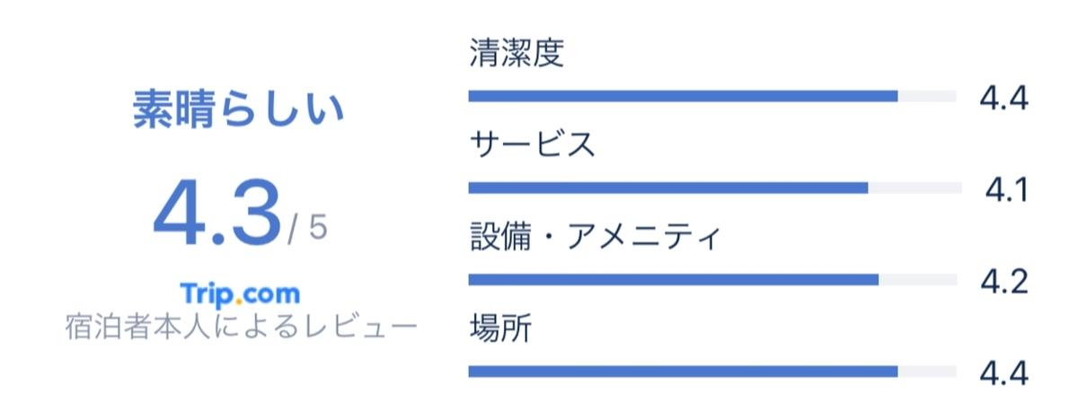 f:id:Nagoya1976:20210413091836j:plain