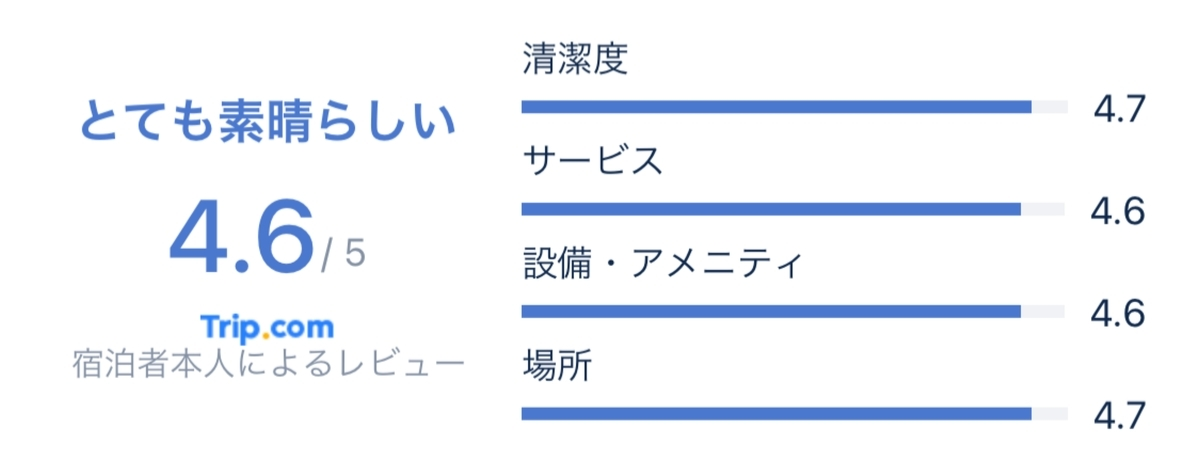 f:id:Nagoya1976:20210417234417j:plain