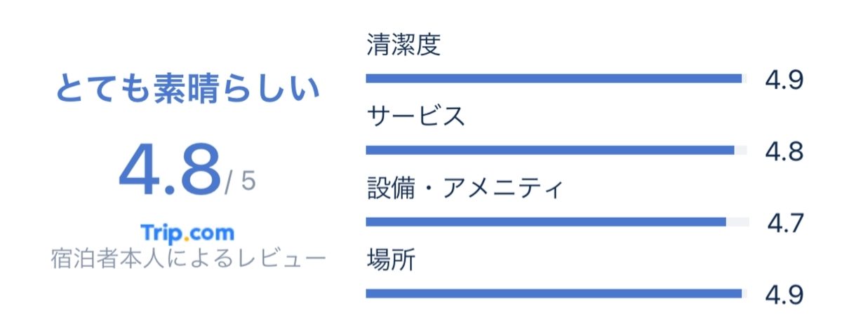 f:id:Nagoya1976:20210419095525j:plain