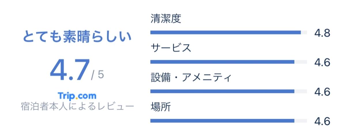 f:id:Nagoya1976:20210423000558j:plain