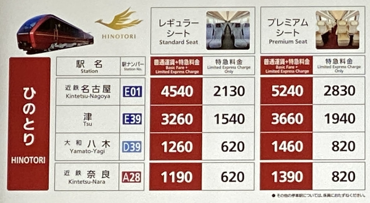 f:id:Nagoya1976:20210424153807j:plain