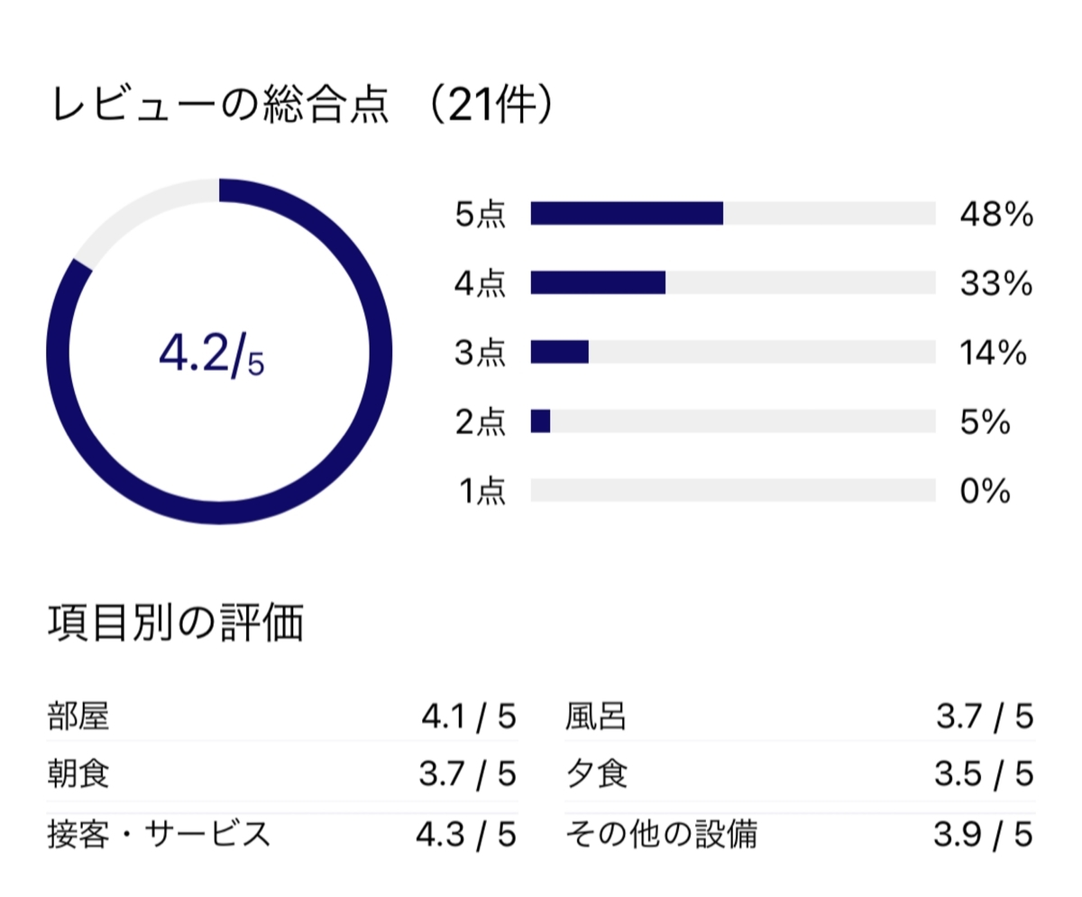 f:id:Nagoya1976:20210428202114j:plain