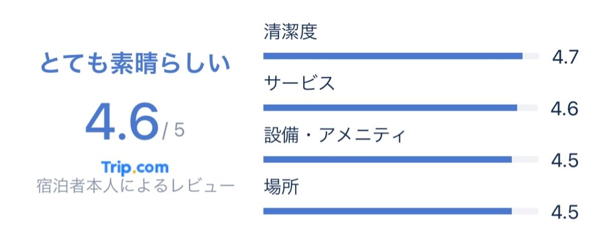 f:id:Nagoya1976:20210429144243j:plain
