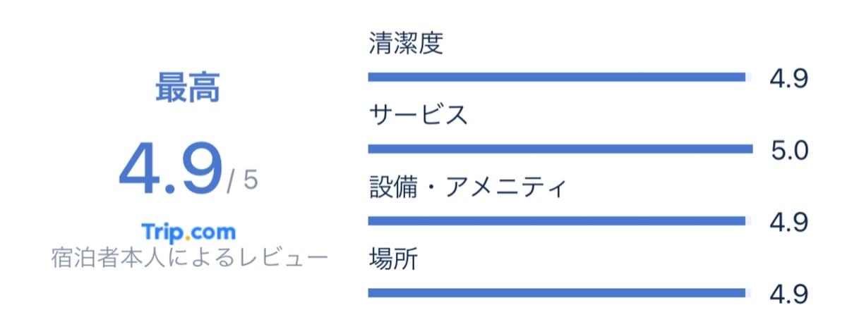 f:id:Nagoya1976:20210502201516j:plain