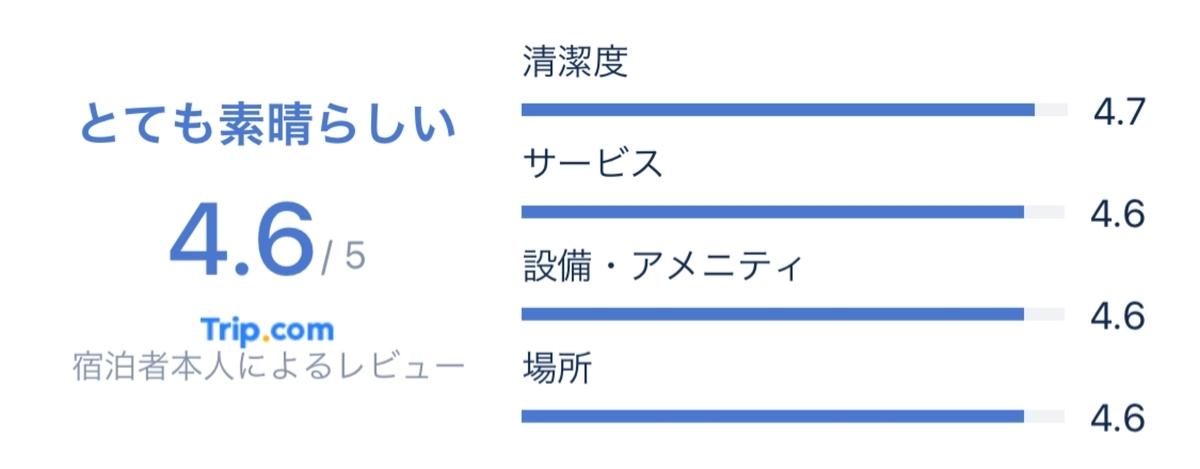 f:id:Nagoya1976:20210503100508j:plain
