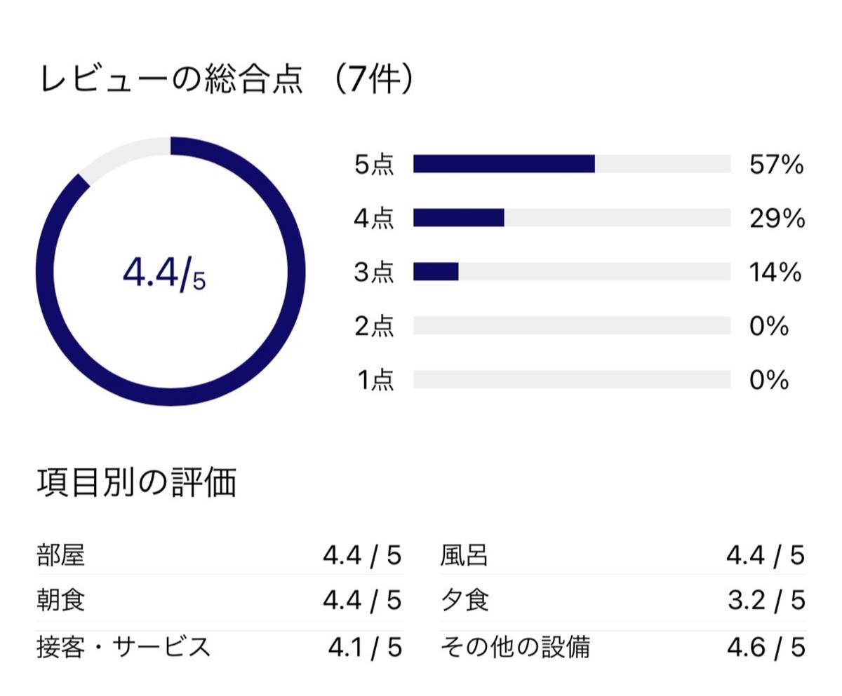 f:id:Nagoya1976:20210503233840j:plain