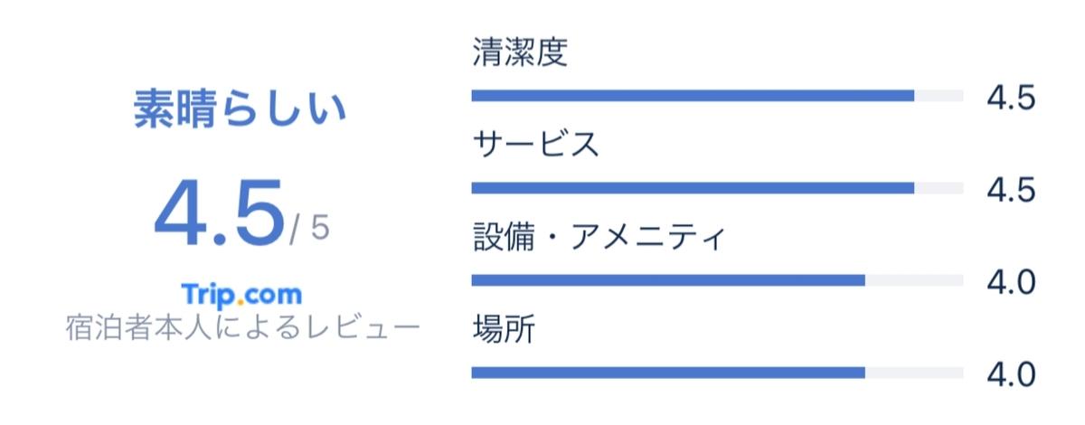 f:id:Nagoya1976:20210504232557j:plain