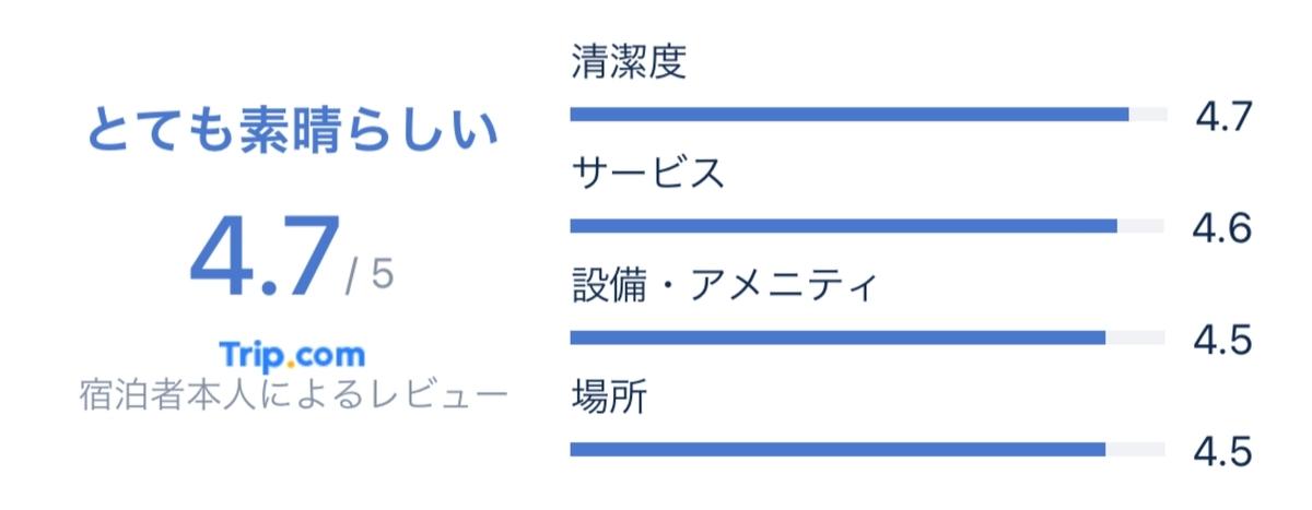 f:id:Nagoya1976:20210505110451j:plain