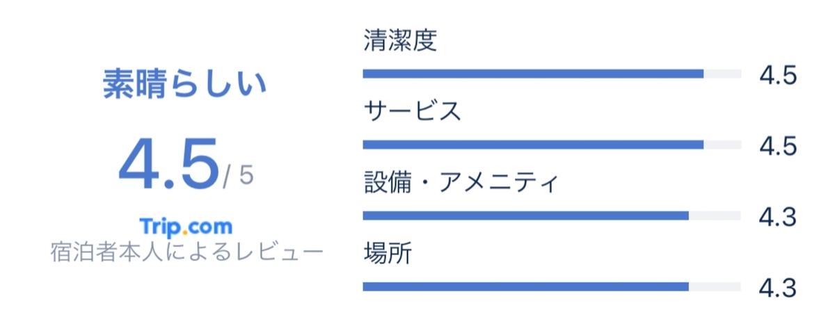 f:id:Nagoya1976:20210505133654j:plain