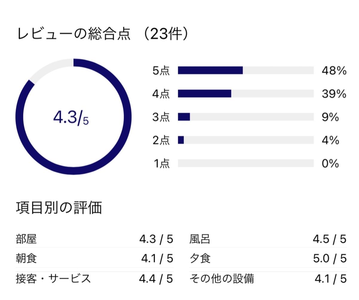 f:id:Nagoya1976:20210505151911j:plain