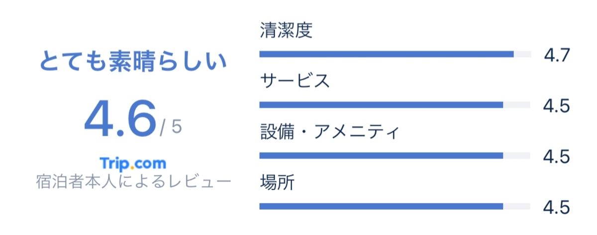 f:id:Nagoya1976:20210505151957j:plain