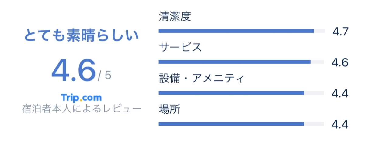 f:id:Nagoya1976:20210506152139j:plain