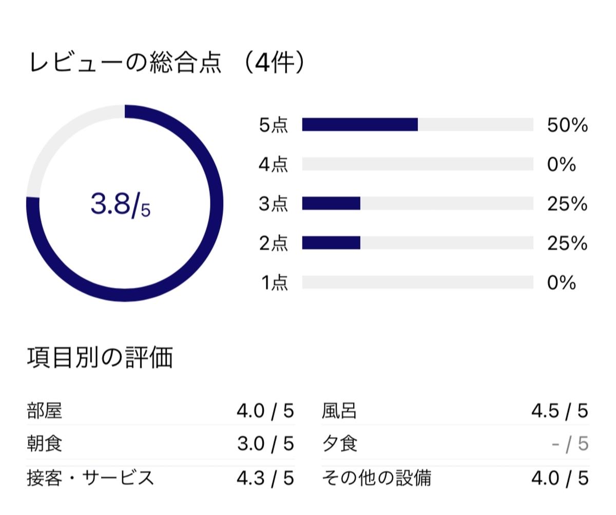 f:id:Nagoya1976:20210510123348j:plain