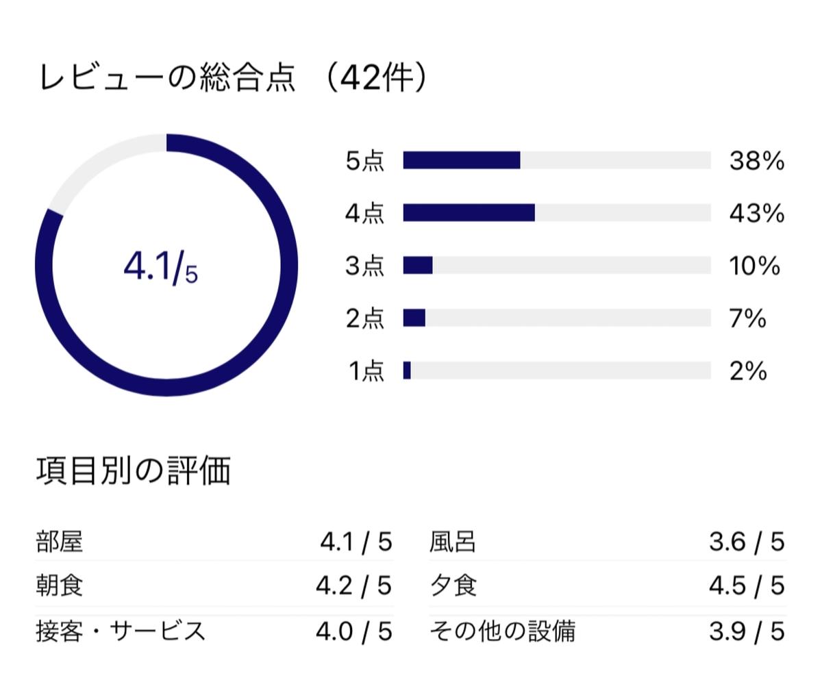 f:id:Nagoya1976:20210511123631j:plain