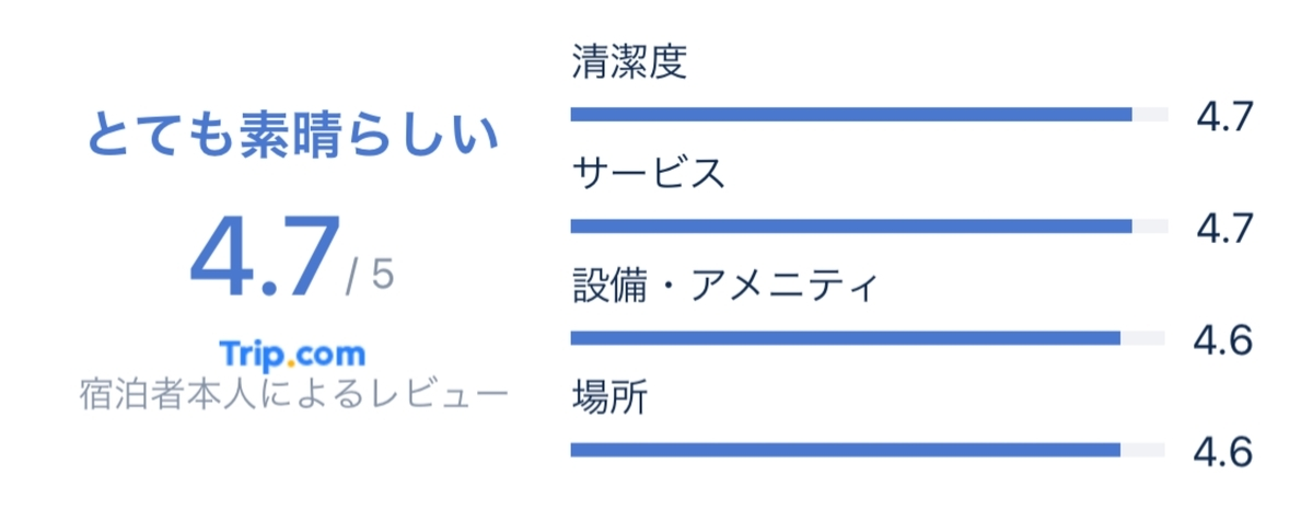 f:id:Nagoya1976:20210521070521j:plain