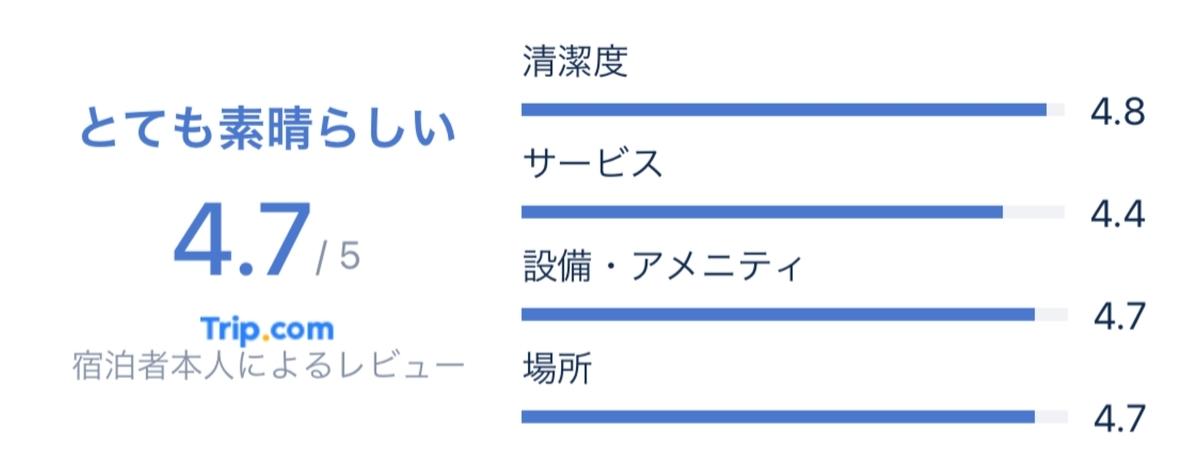 f:id:Nagoya1976:20210524234430j:plain