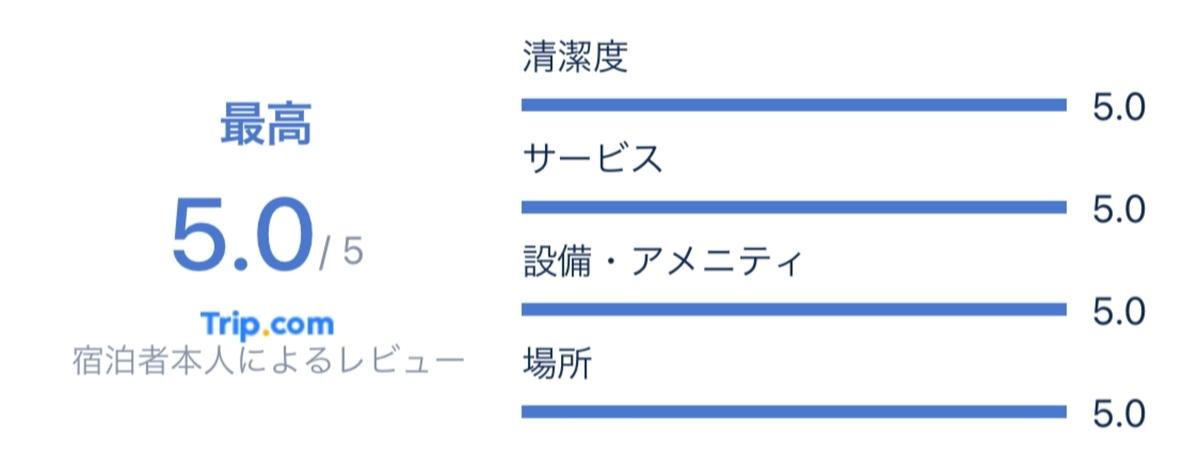 f:id:Nagoya1976:20210531135444j:plain