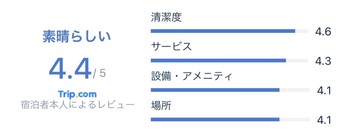 f:id:Nagoya1976:20210609121823j:plain