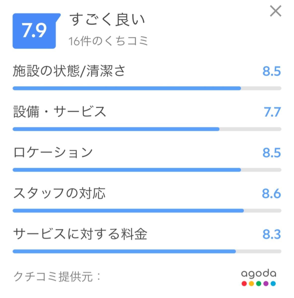 f:id:Nagoya1976:20210609121904j:plain