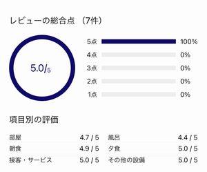 f:id:Nagoya1976:20210618005419j:plain
