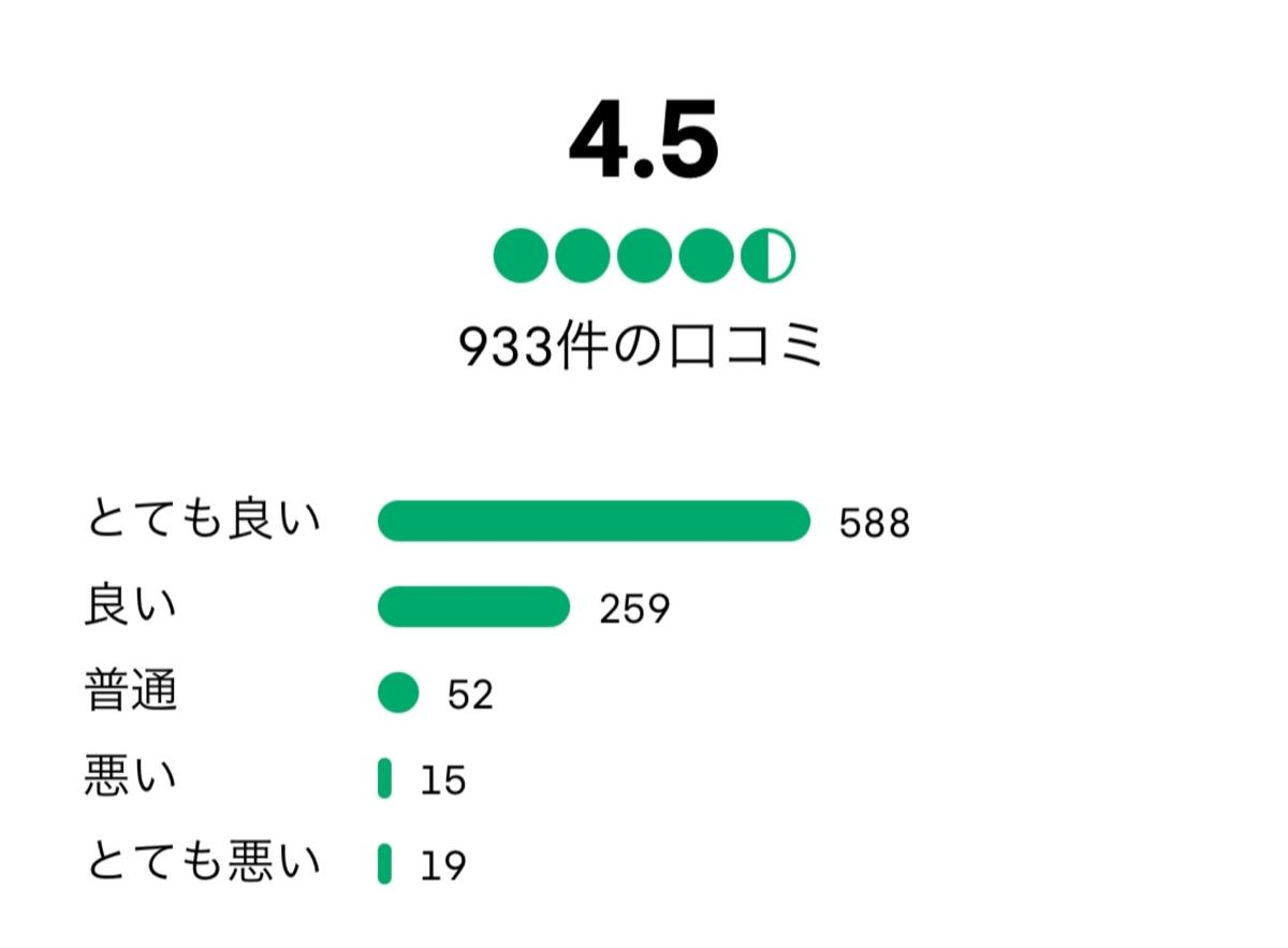 f:id:Nagoya1976:20210618090812j:plain