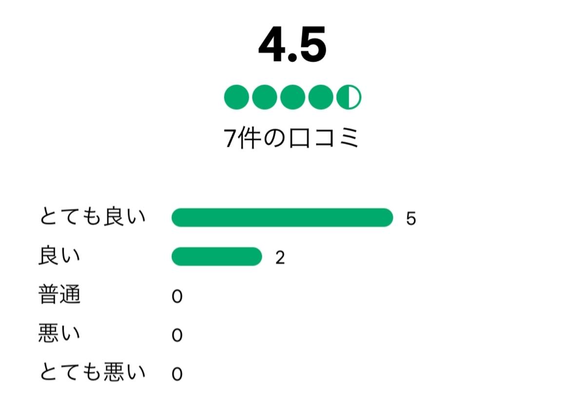 f:id:Nagoya1976:20210619101701j:plain