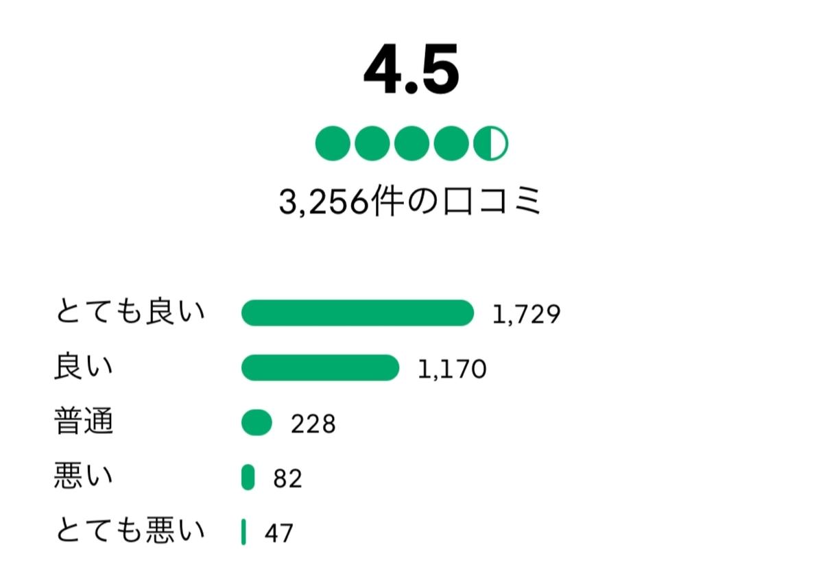 f:id:Nagoya1976:20210622111108j:plain