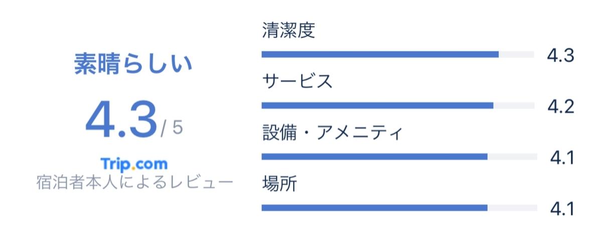 f:id:Nagoya1976:20210622131410j:plain
