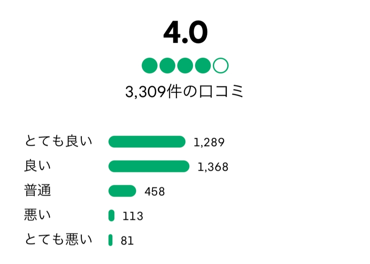 f:id:Nagoya1976:20210622132545j:plain