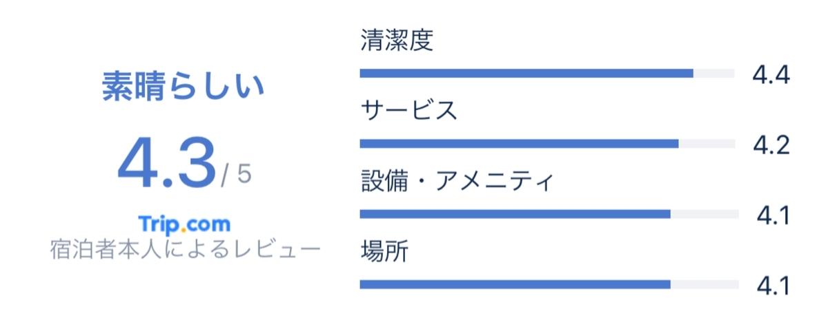 f:id:Nagoya1976:20210627144023j:plain