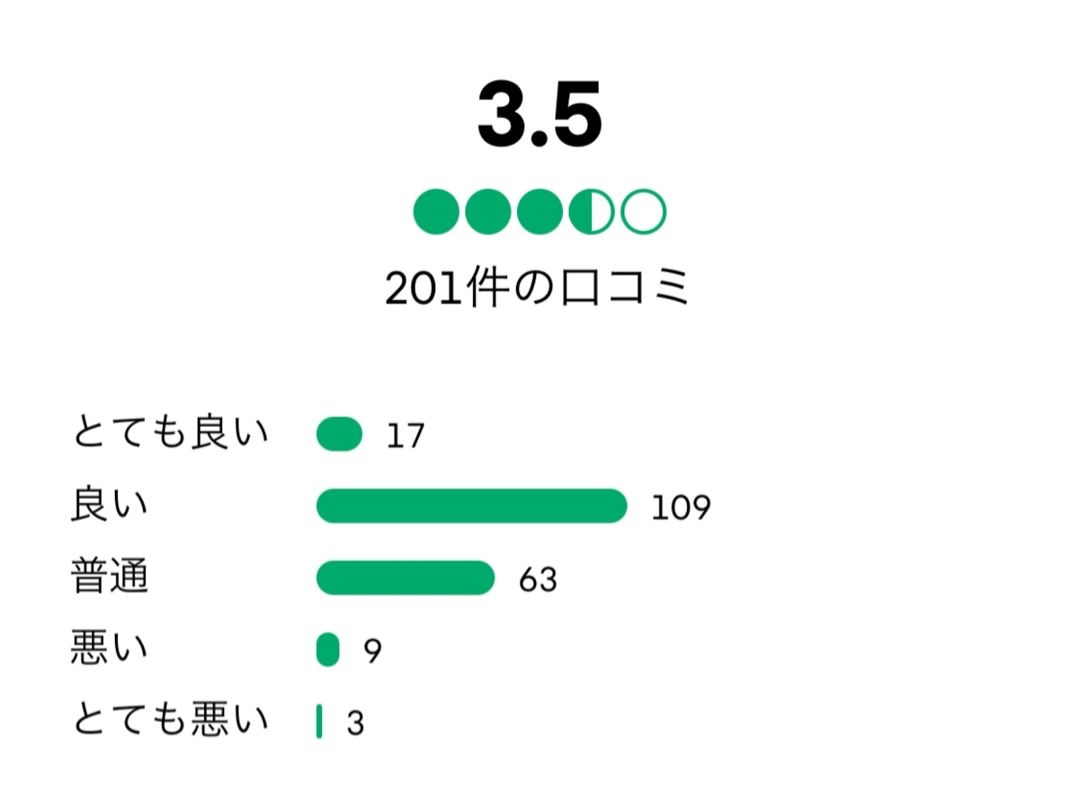 f:id:Nagoya1976:20210627144147j:plain