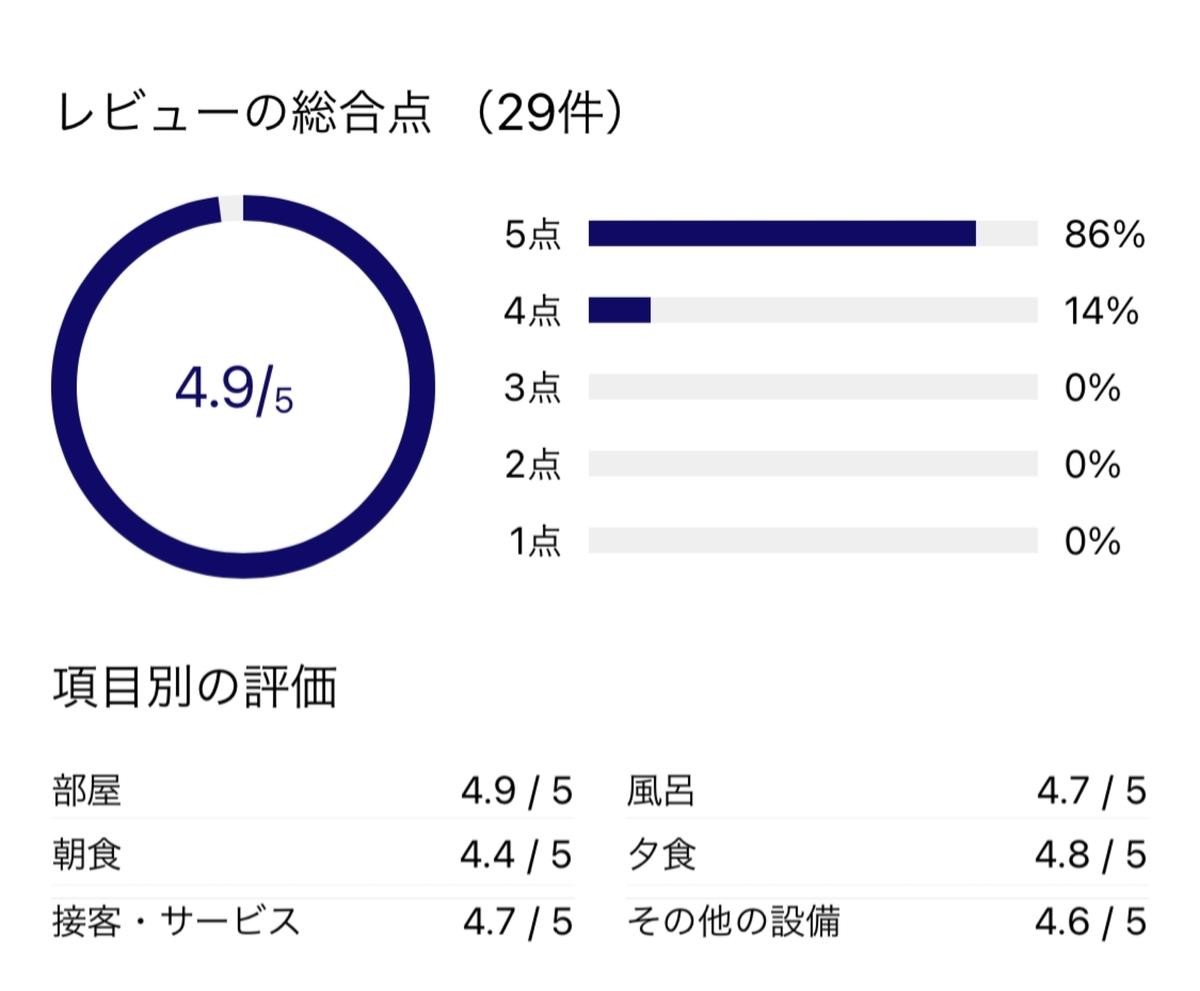 f:id:Nagoya1976:20210629085703j:plain
