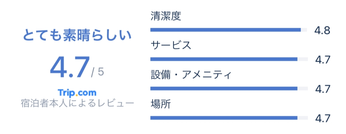 f:id:Nagoya1976:20210629085745j:plain