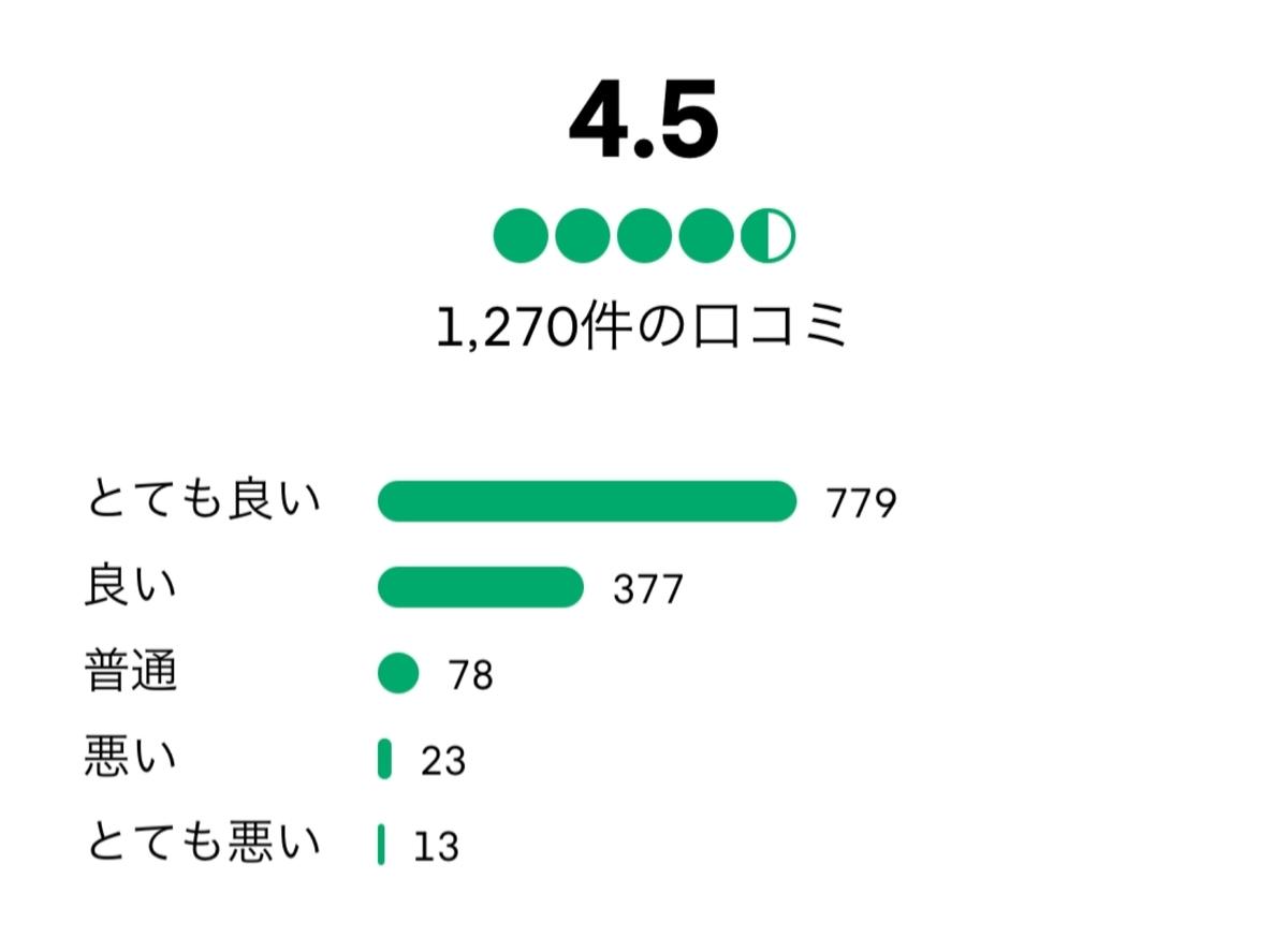 f:id:Nagoya1976:20210629090959j:plain