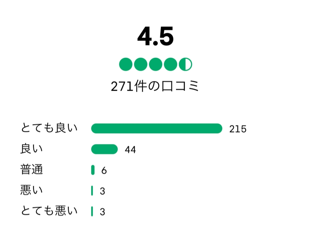 f:id:Nagoya1976:20210703091657j:plain