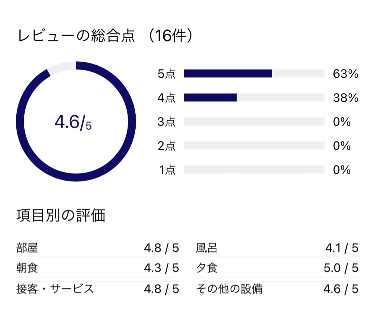 f:id:Nagoya1976:20210704192103j:plain