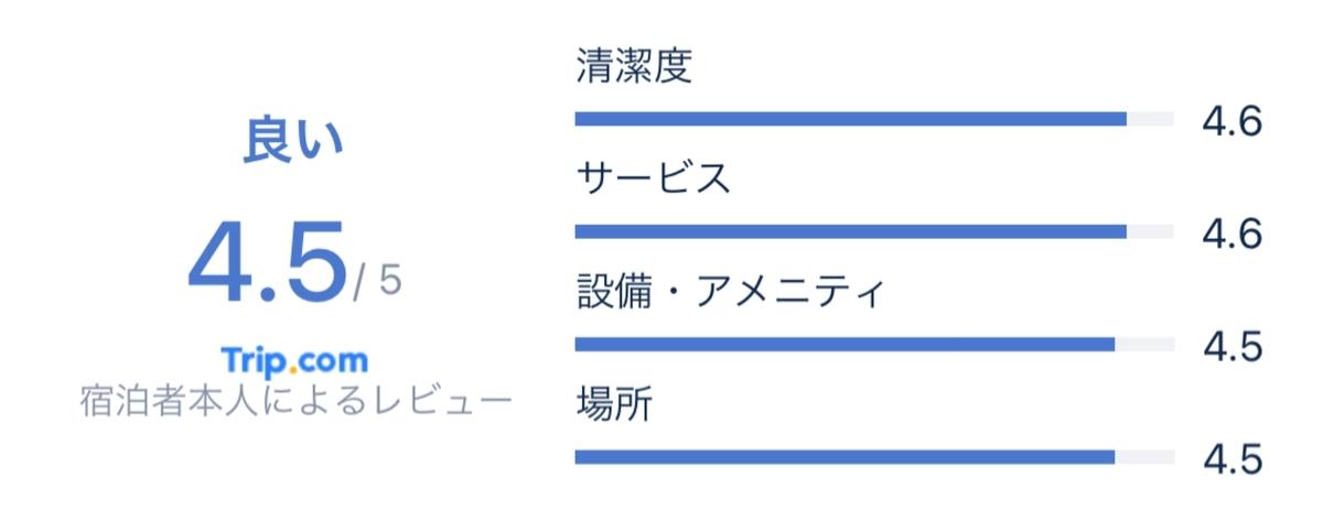 f:id:Nagoya1976:20210704194218j:plain