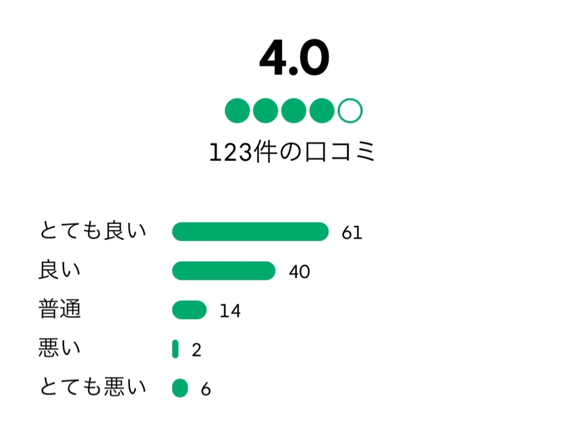 f:id:Nagoya1976:20210704194310j:plain