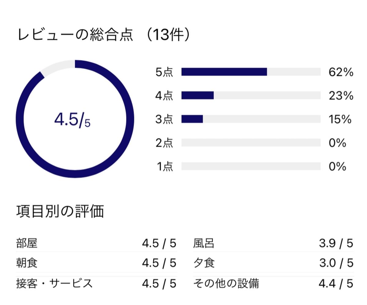 f:id:Nagoya1976:20210710130547j:plain
