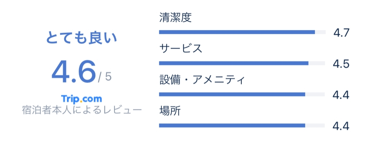 f:id:Nagoya1976:20210710131216j:plain