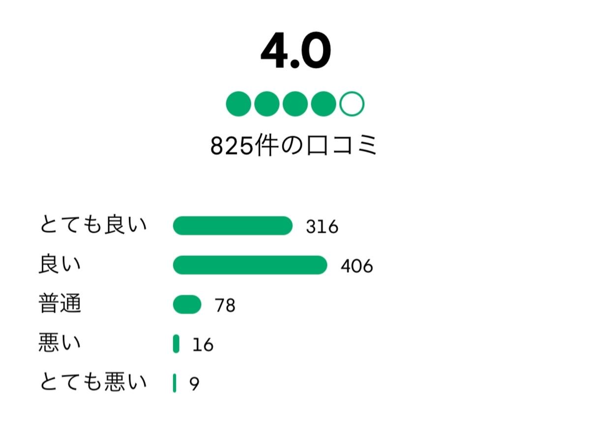 f:id:Nagoya1976:20210710131935j:plain