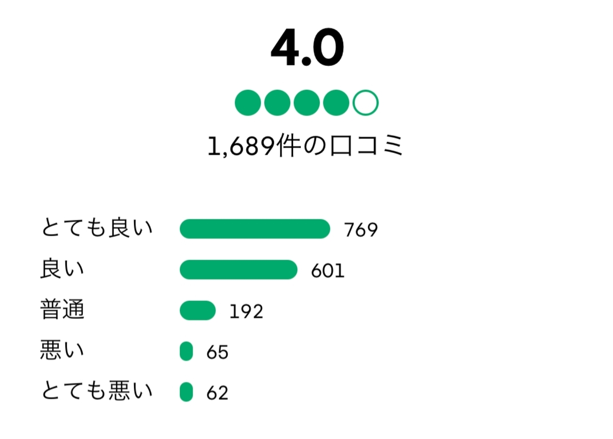 f:id:Nagoya1976:20210710192103j:plain