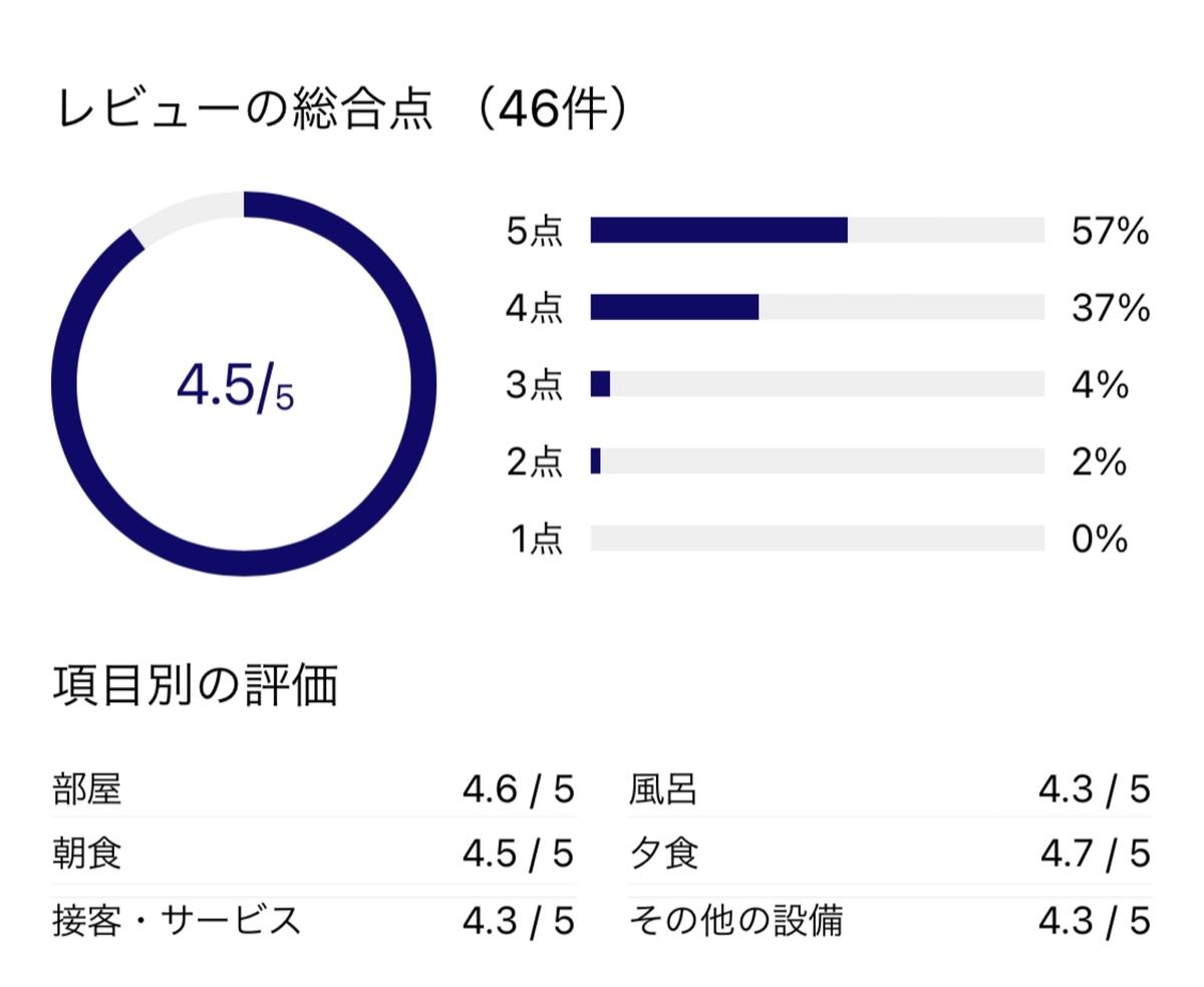 f:id:Nagoya1976:20210712131002j:plain