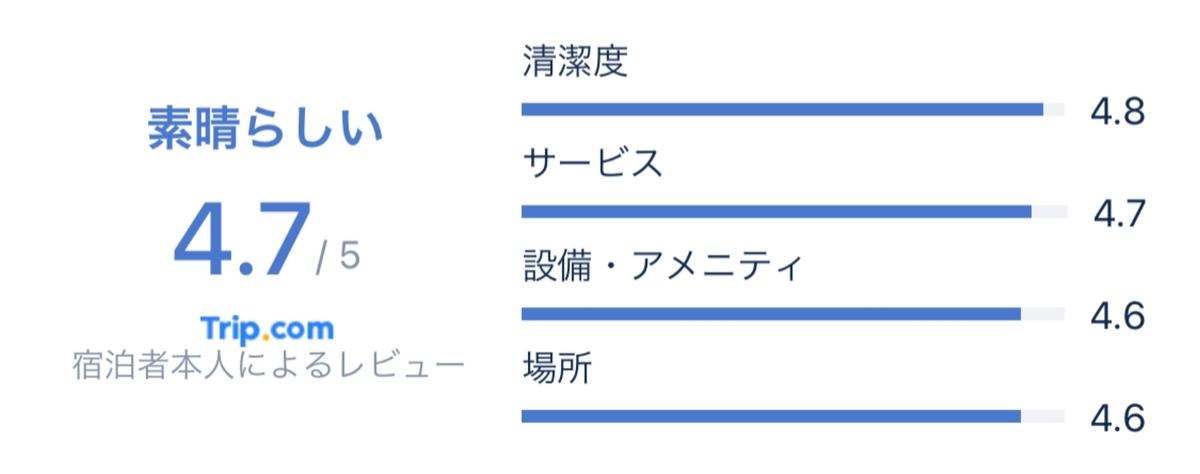 f:id:Nagoya1976:20210712132207j:plain