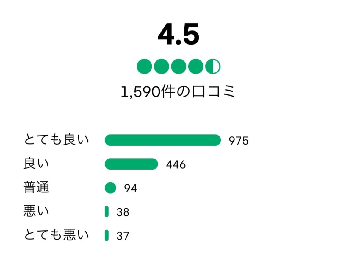 f:id:Nagoya1976:20210712133524j:plain