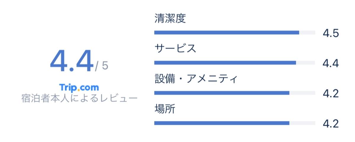 f:id:Nagoya1976:20210717192708j:plain