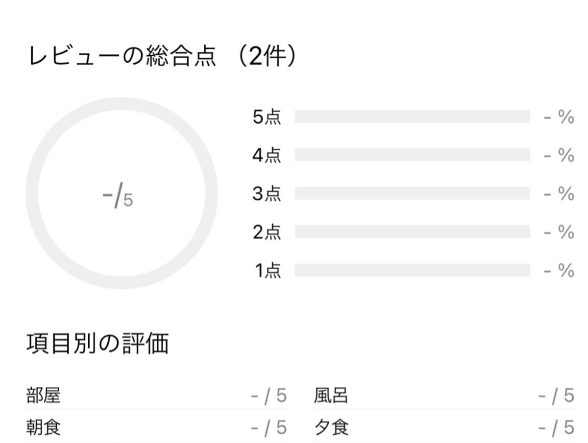 f:id:Nagoya1976:20210718233912j:plain
