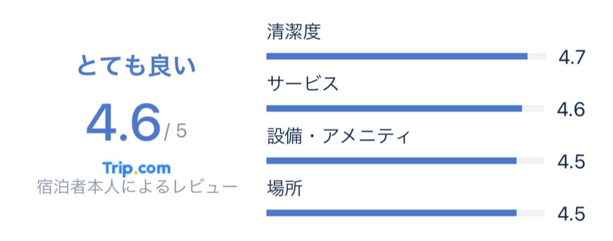 f:id:Nagoya1976:20210718233941j:plain