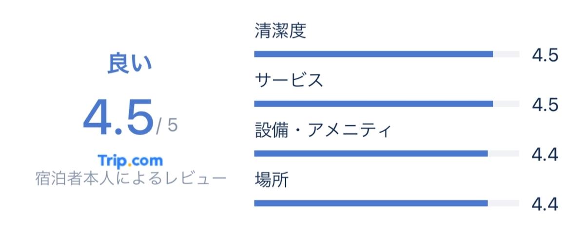 f:id:Nagoya1976:20210719093533j:plain